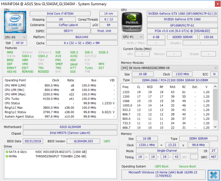 Breve Análise do Portátil Asus ROG Strix GL504GM Hero II (i7