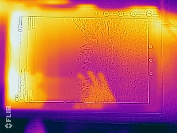 Heat-map front