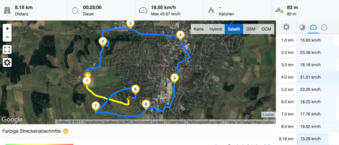 Garmin Edge 500: complete route