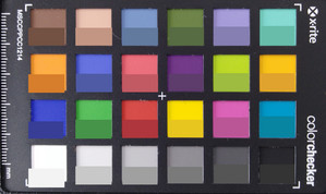 ColorChecker: The target colour is in the bottom half of each area.