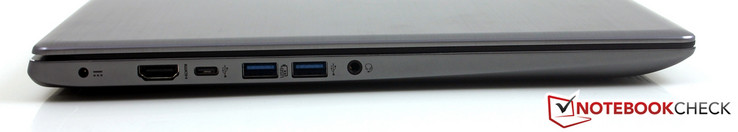 Left side: Power, HDMI, USB 3.1 Gen1 Typ-C, Audio in/out