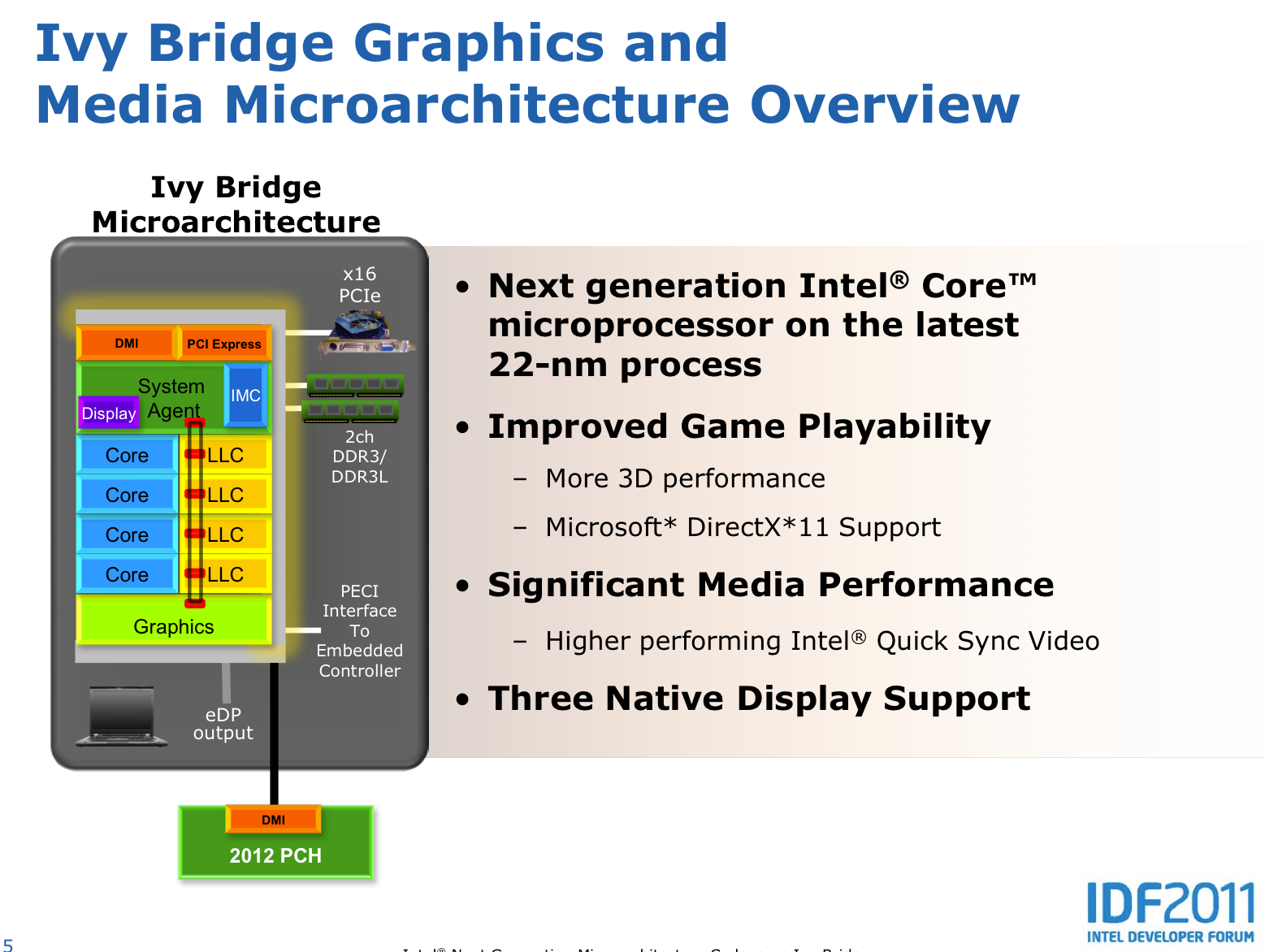 DRIVERS FOR INTEL HD GRAPHICS 4000 OPENGL